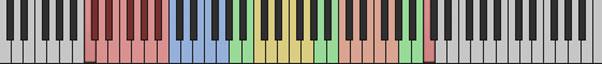 lyrical vocal phrases keyswitches