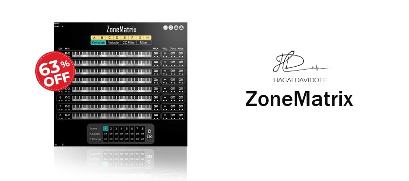 ZoneMatrix by HD Instruments